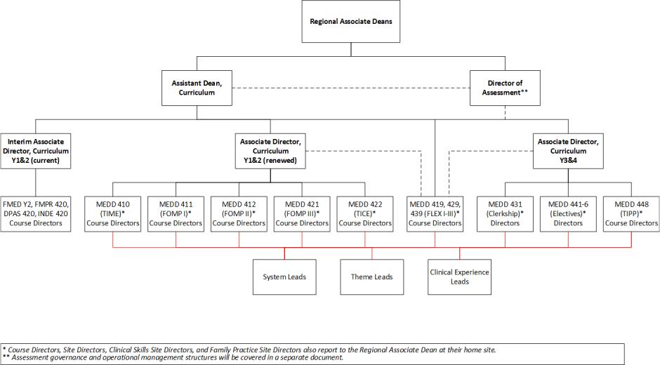 GovernanceThemesSystems