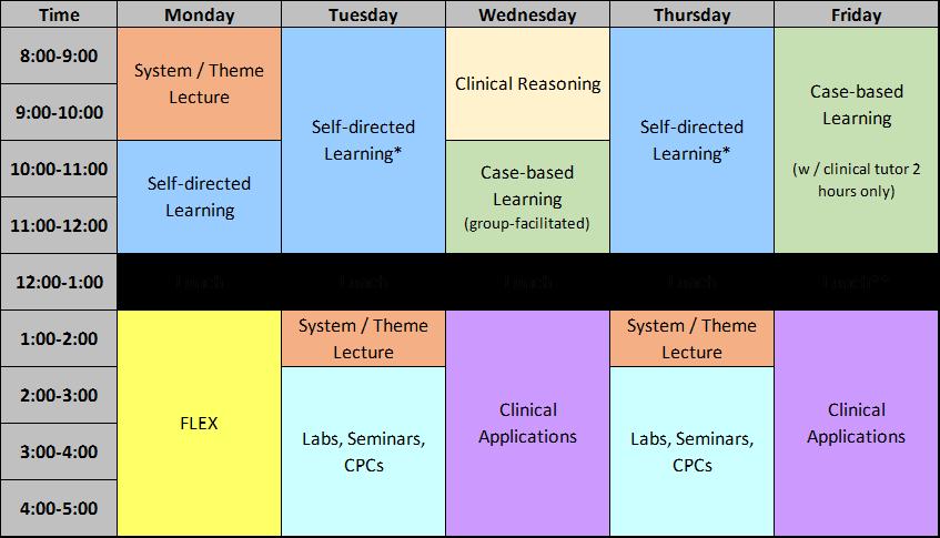 2 Week Schedule Template. printable two week calendar half page ...
