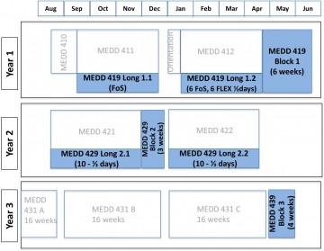 FLEX course schedule